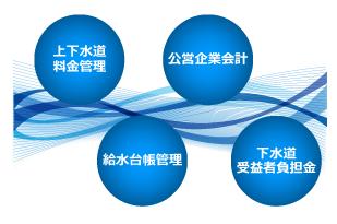 AQUAシリーズ体系図