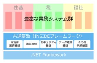 INSIDE_taikei